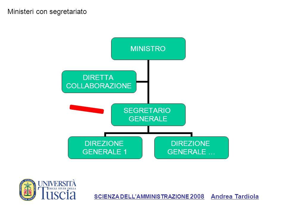 Ministeri con segretariato
