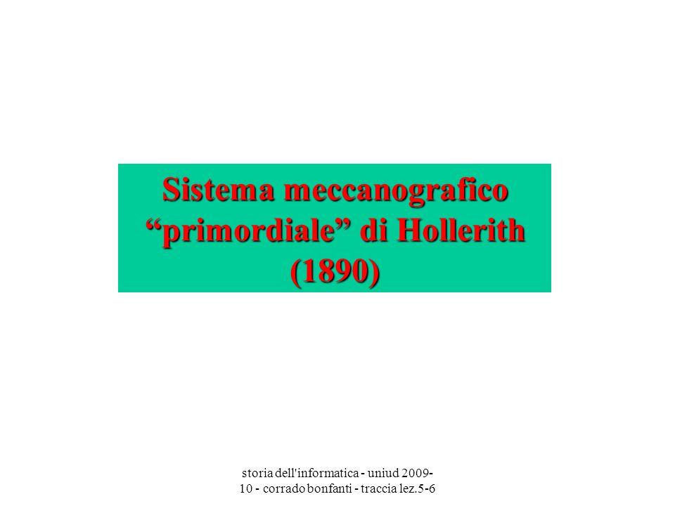 Sistema meccanografico primordiale di Hollerith (1890)