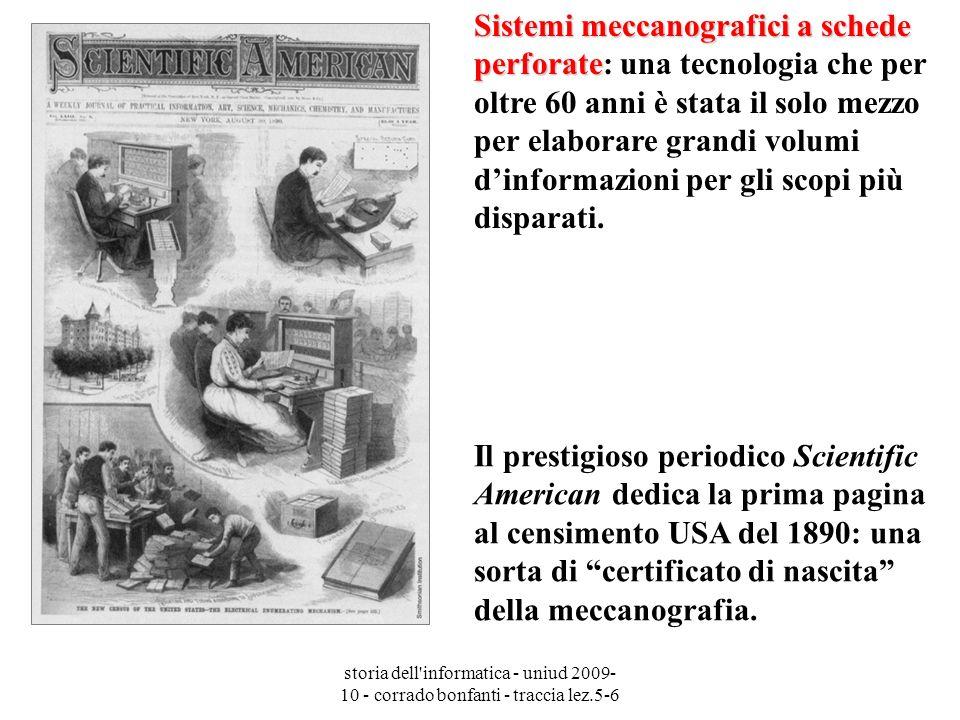 Sistemi meccanografici a schede perforate: una tecnologia che per oltre 60 anni è stata il solo mezzo per elaborare grandi volumi d'informazioni per gli scopi più disparati.