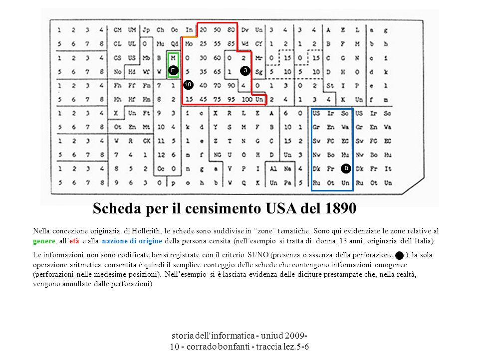 Scheda per il censimento USA del 1890