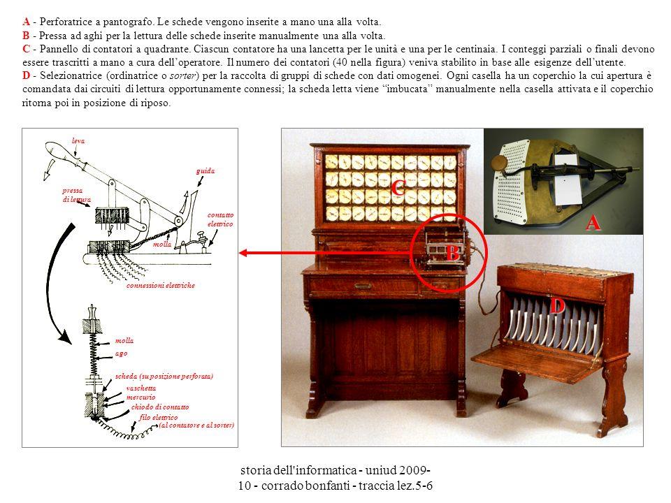 A - Perforatrice a pantografo