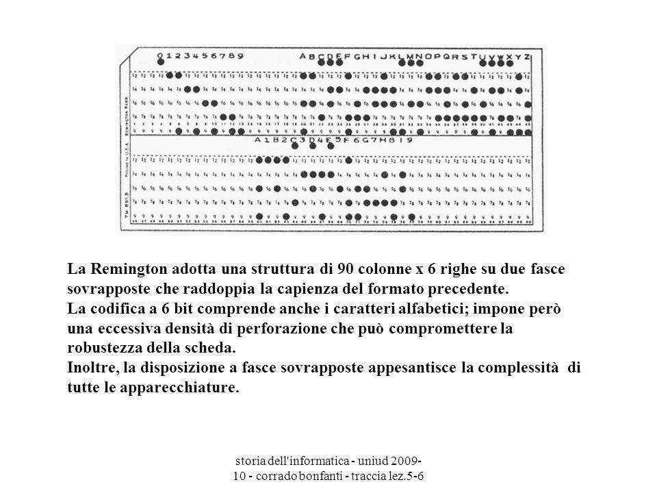 La Remington adotta una struttura di 90 colonne x 6 righe su due fasce sovrapposte che raddoppia la capienza del formato precedente. La codifica a 6 bit comprende anche i caratteri alfabetici; impone però una eccessiva densità di perforazione che può compromettere la robustezza della scheda. Inoltre, la disposizione a fasce sovrapposte appesantisce la complessità di tutte le apparecchiature.