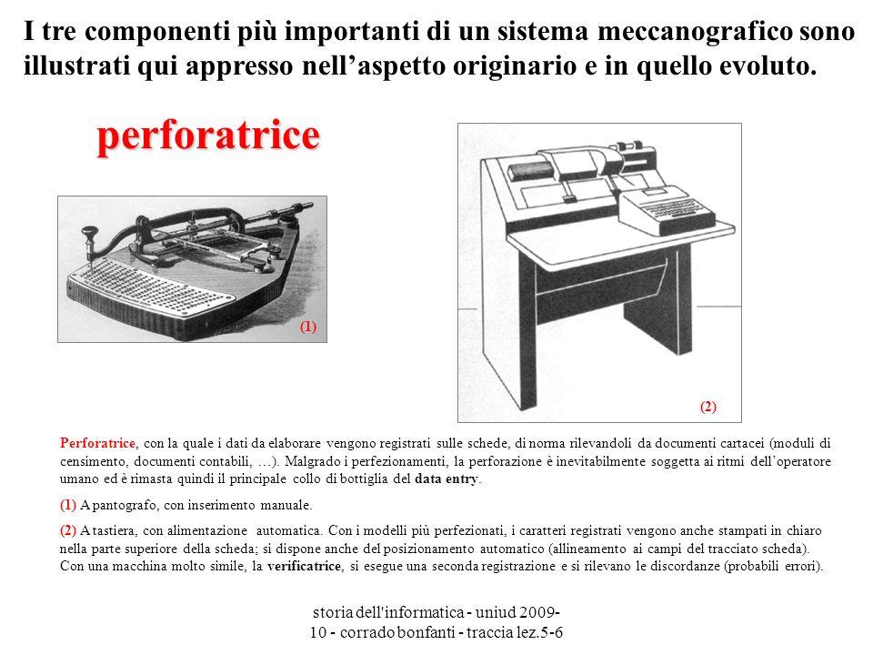 I tre componenti più importanti di un sistema meccanografico sono illustrati qui appresso nell'aspetto originario e in quello evoluto.