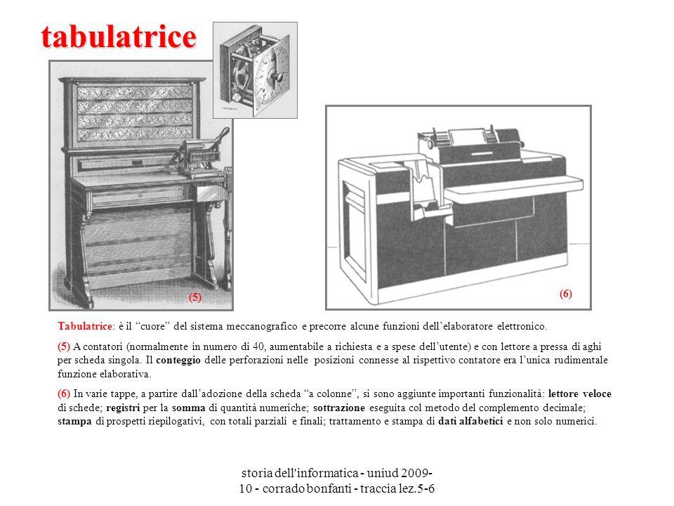 tabulatrice(5) (6) Tabulatrice: è il cuore del sistema meccanografico e precorre alcune funzioni dell'elaboratore elettronico.