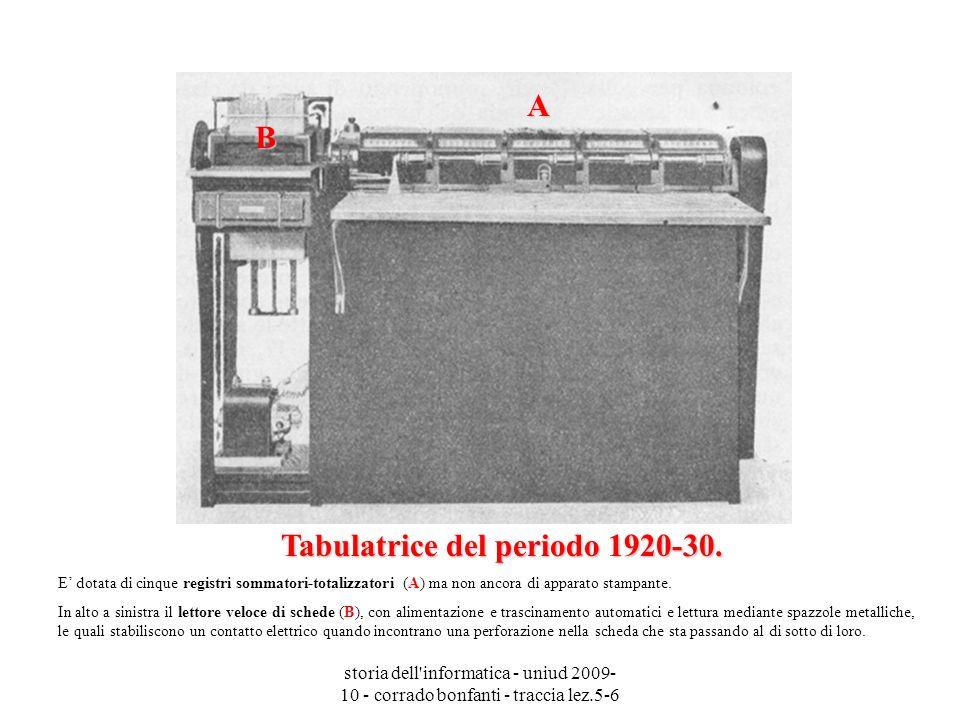 Tabulatrice del periodo 1920-30.