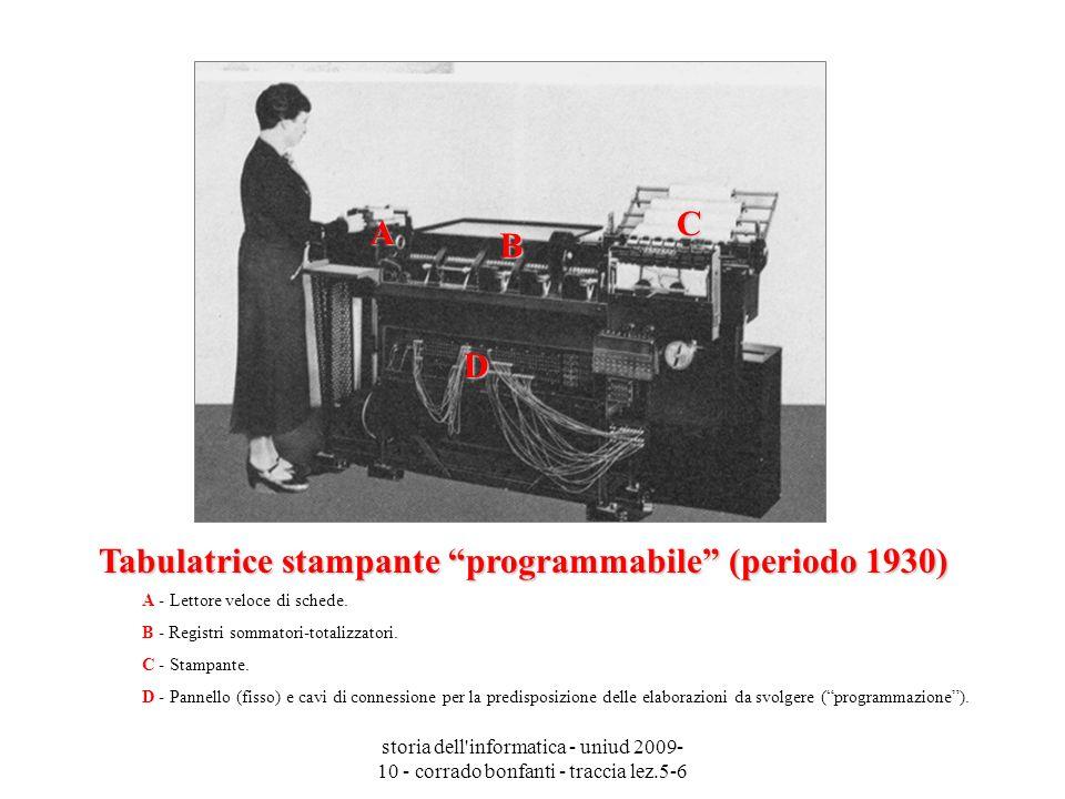 Tabulatrice stampante programmabile (periodo 1930)