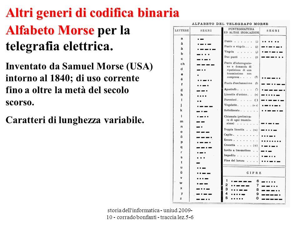 Altri generi di codifica binaria