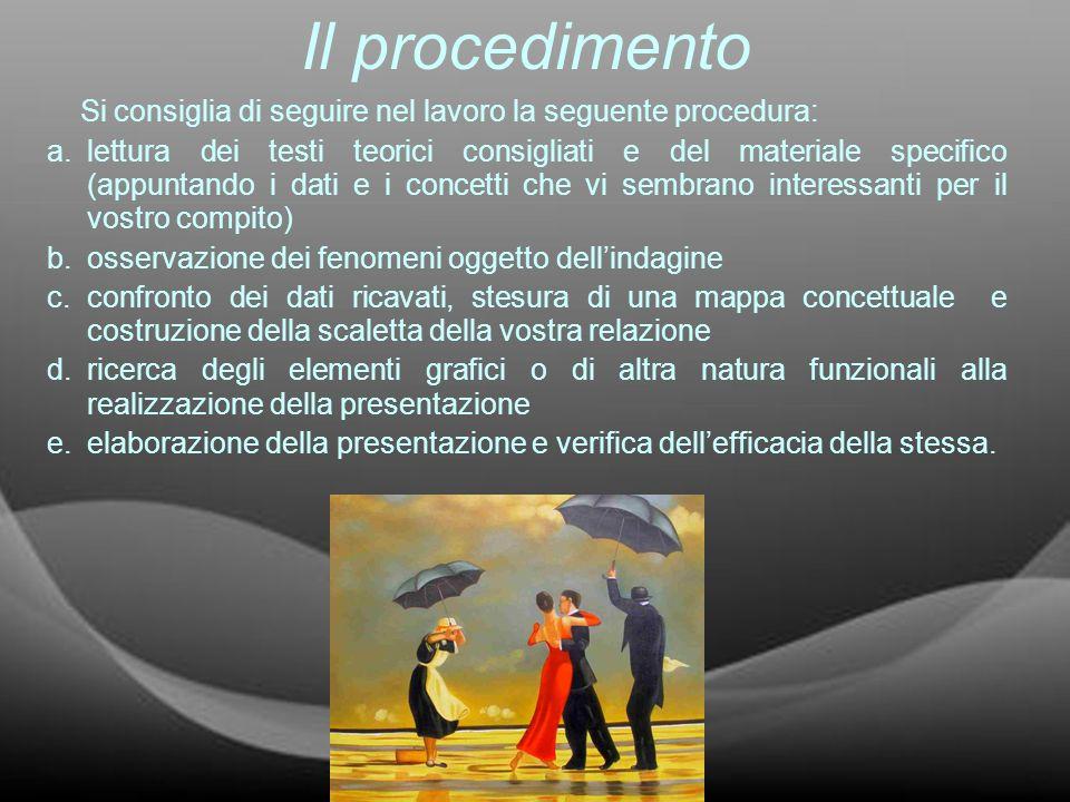 Il procedimento Si consiglia di seguire nel lavoro la seguente procedura: