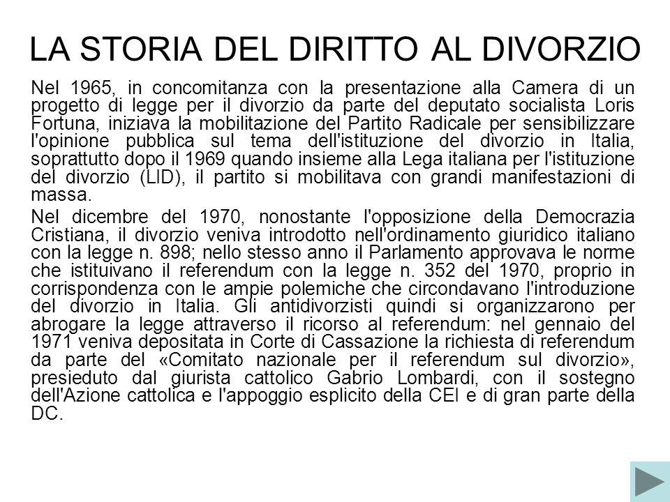 LA STORIA DEL DIRITTO AL DIVORZIO