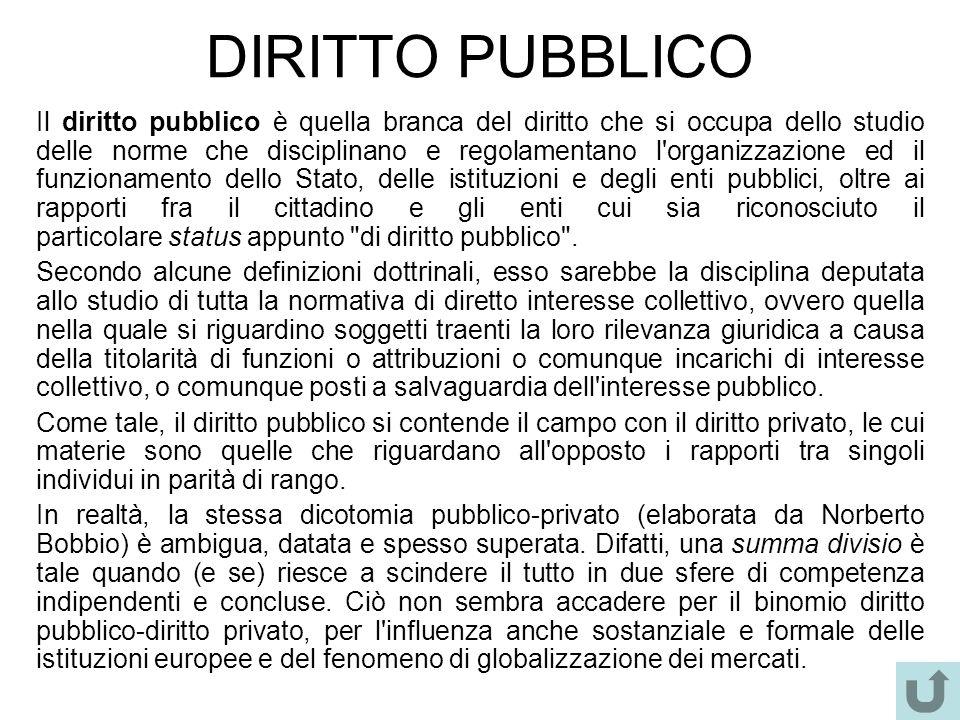 DIRITTO PUBBLICO