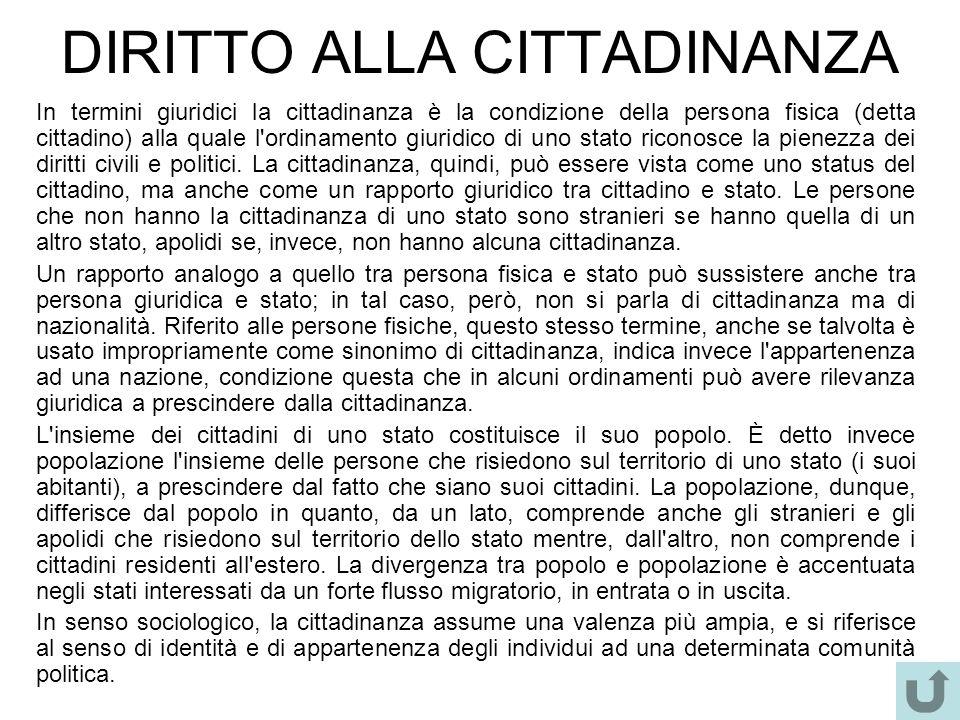 DIRITTO ALLA CITTADINANZA