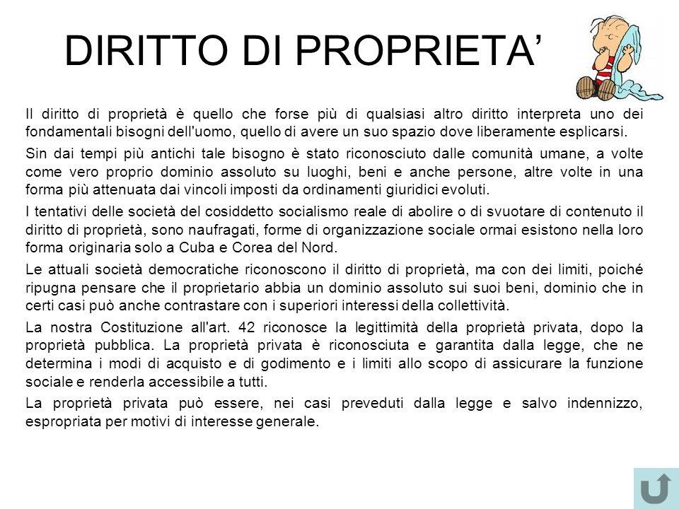 DIRITTO DI PROPRIETA'