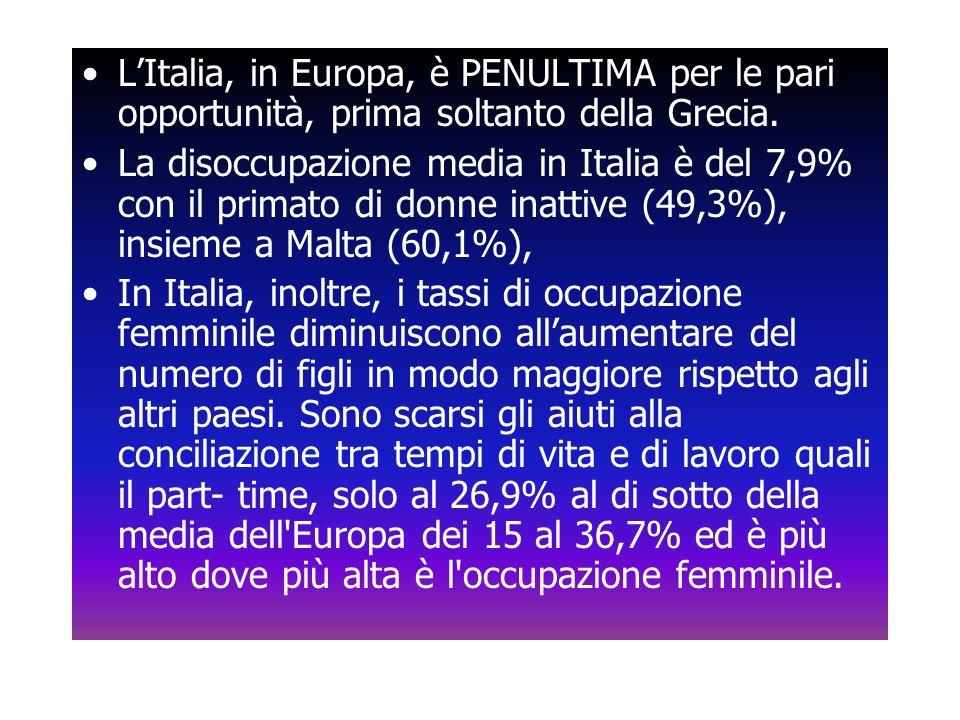 L'Italia, in Europa, è PENULTIMA per le pari opportunità, prima soltanto della Grecia.