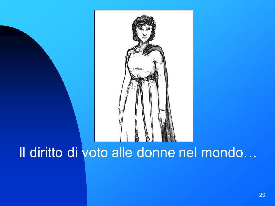 Il diritto di voto alle donne nel mondo…