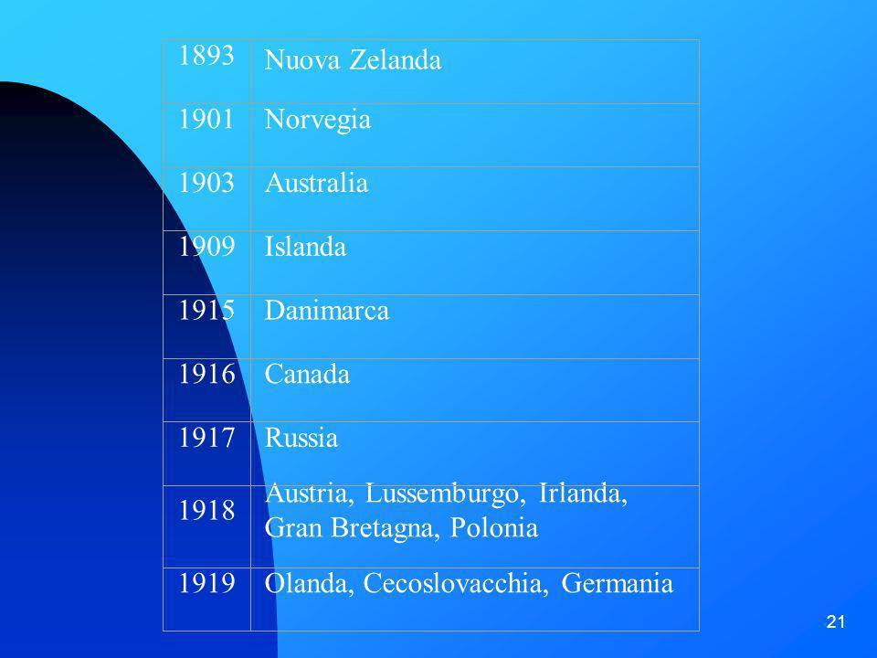 Austria, Lussemburgo, Irlanda, Gran Bretagna, Polonia