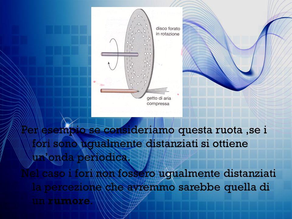 Per esempio se consideriamo questa ruota ,se i fori sono ugualmente distanziati si ottiene un'onda periodica.