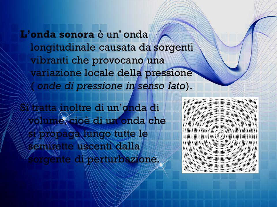 L'onda sonora è un' onda longitudinale causata da sorgenti vibranti che provocano una variazione locale della pressione ( onde di pressione in senso lato).