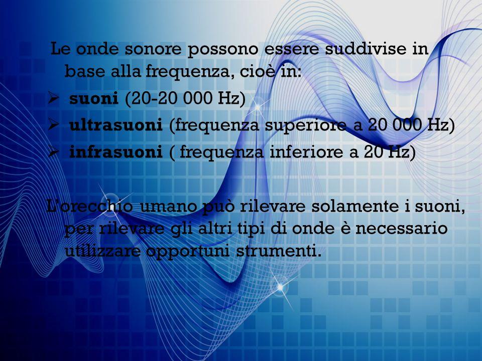 Le onde sonore possono essere suddivise in base alla frequenza, cioè in: