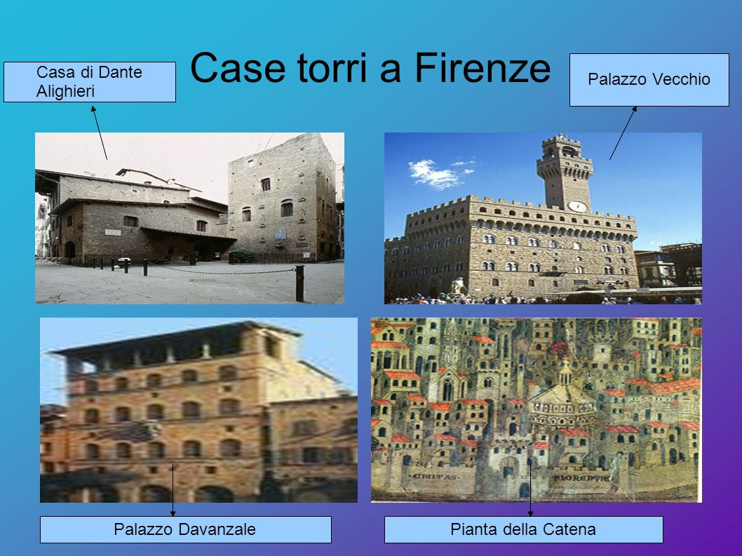 Case torri a Firenze Palazzo Vecchio Casa di Dante Alighieri