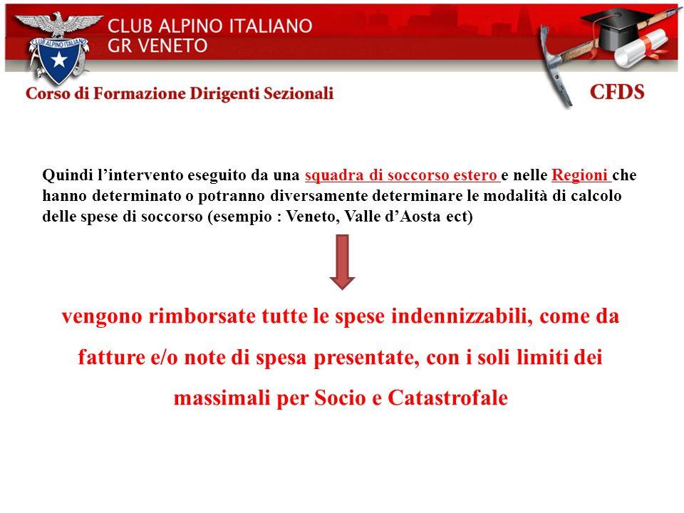 Club Alpino Italiano CAI- Bilancio d esercizio 2003.