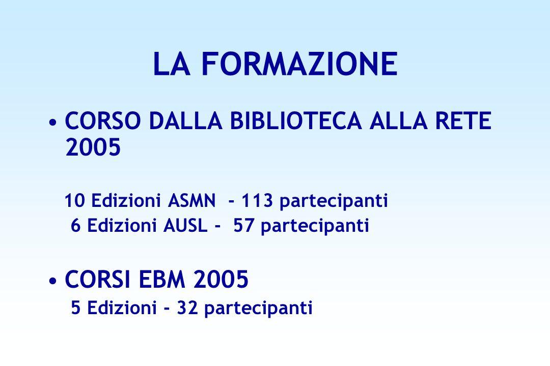 LA FORMAZIONE CORSO DALLA BIBLIOTECA ALLA RETE 2005 CORSI EBM 2005