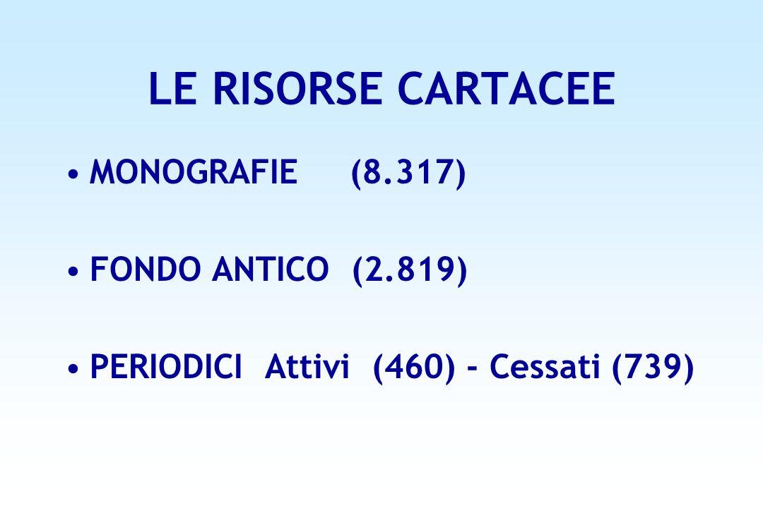 LE RISORSE CARTACEE MONOGRAFIE (8.317) FONDO ANTICO (2.819)