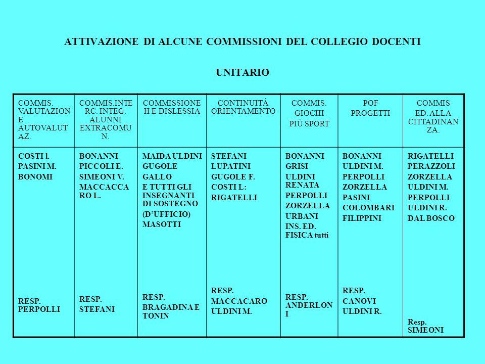 ATTIVAZIONE DI ALCUNE COMMISSIONI DEL COLLEGIO DOCENTI UNITARIO