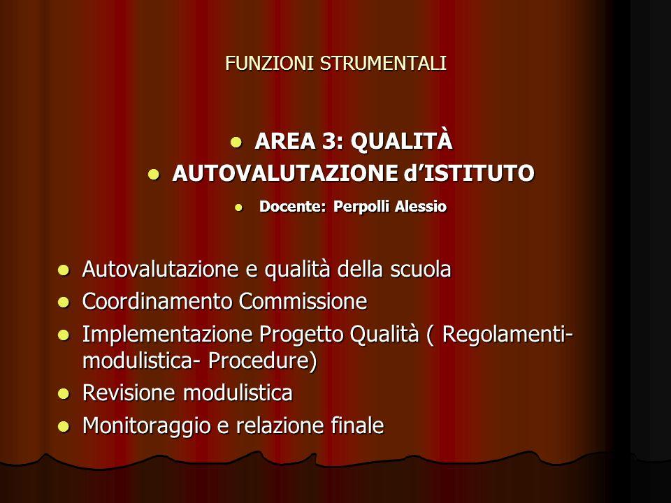 AUTOVALUTAZIONE d'ISTITUTO Docente: Perpolli Alessio