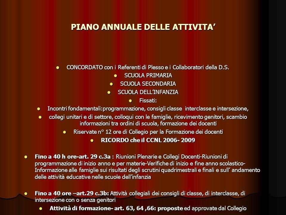 PIANO ANNUALE DELLE ATTIVITA'