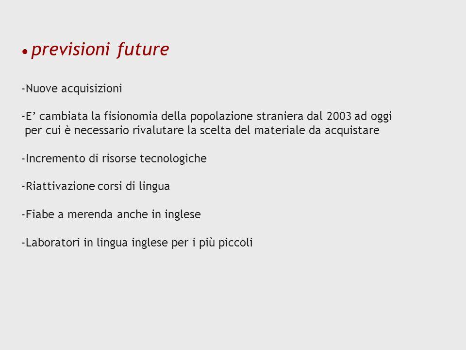 ● previsioni future Nuove acquisizioni. E' cambiata la fisionomia della popolazione straniera dal 2003 ad oggi.