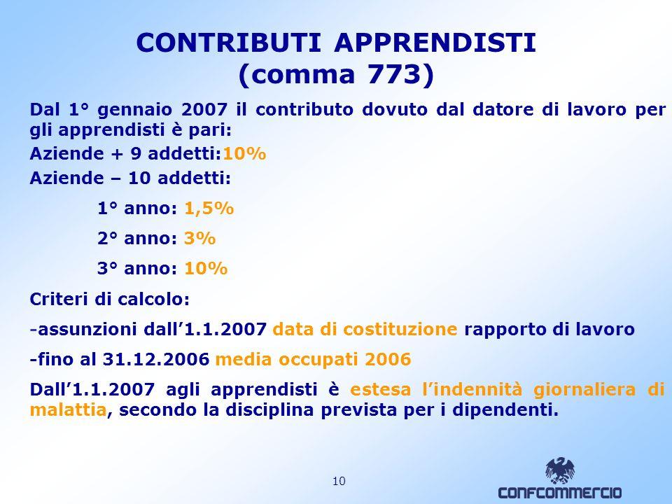 CONTRIBUTI APPRENDISTI (comma 773)
