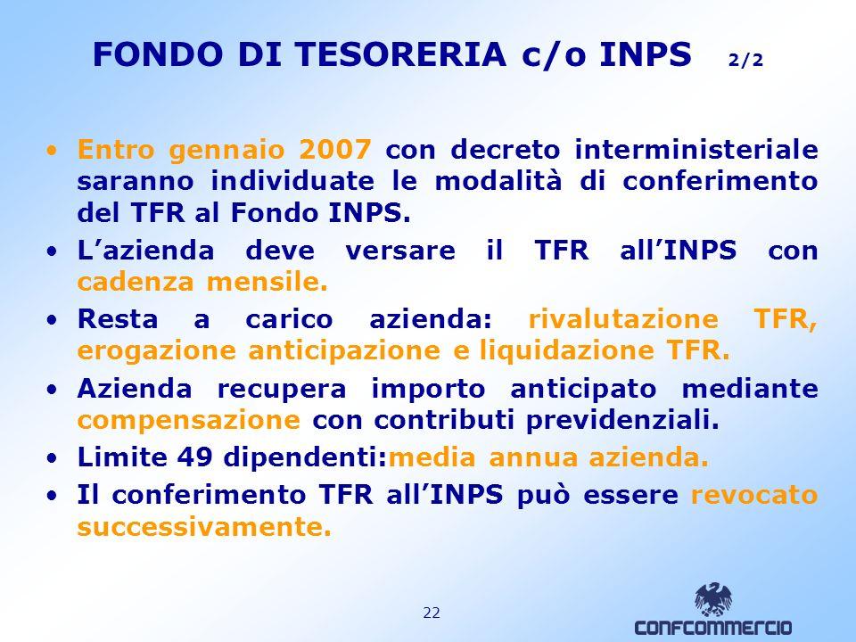 FONDO DI TESORERIA c/o INPS 2/2