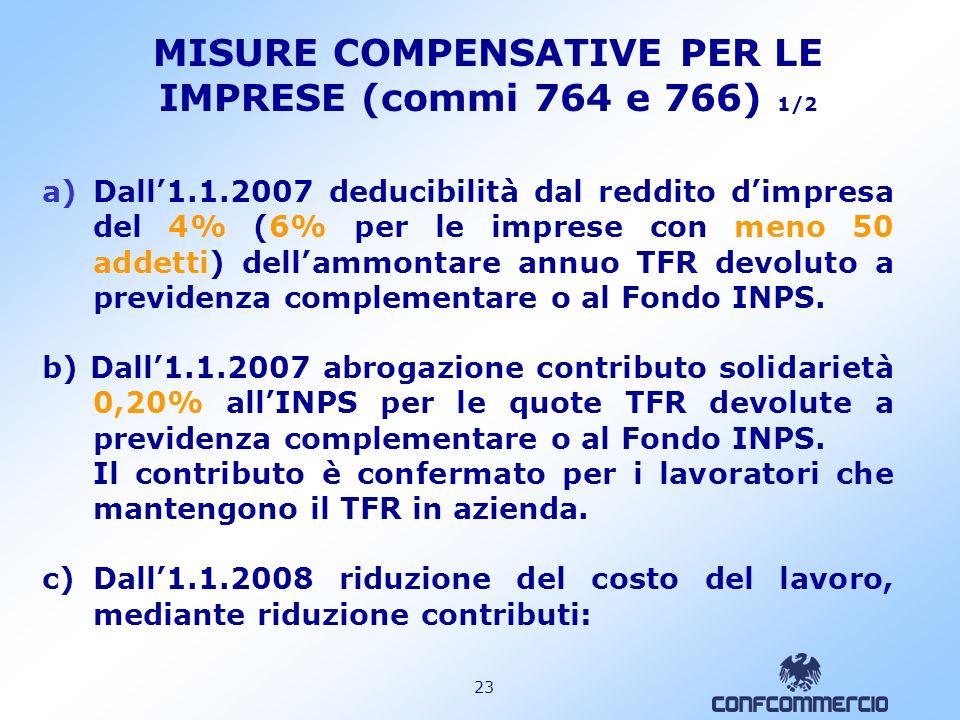 MISURE COMPENSATIVE PER LE IMPRESE (commi 764 e 766) 1/2