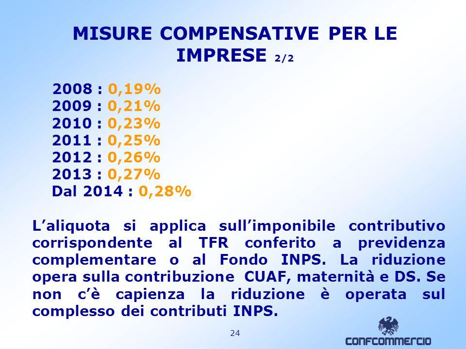 MISURE COMPENSATIVE PER LE IMPRESE 2/2