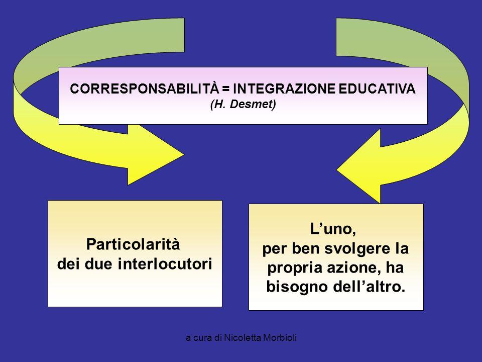 CORRESPONSABILITÀ = INTEGRAZIONE EDUCATIVA