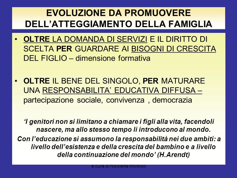 EVOLUZIONE DA PROMUOVERE DELL'ATTEGGIAMENTO DELLA FAMIGLIA