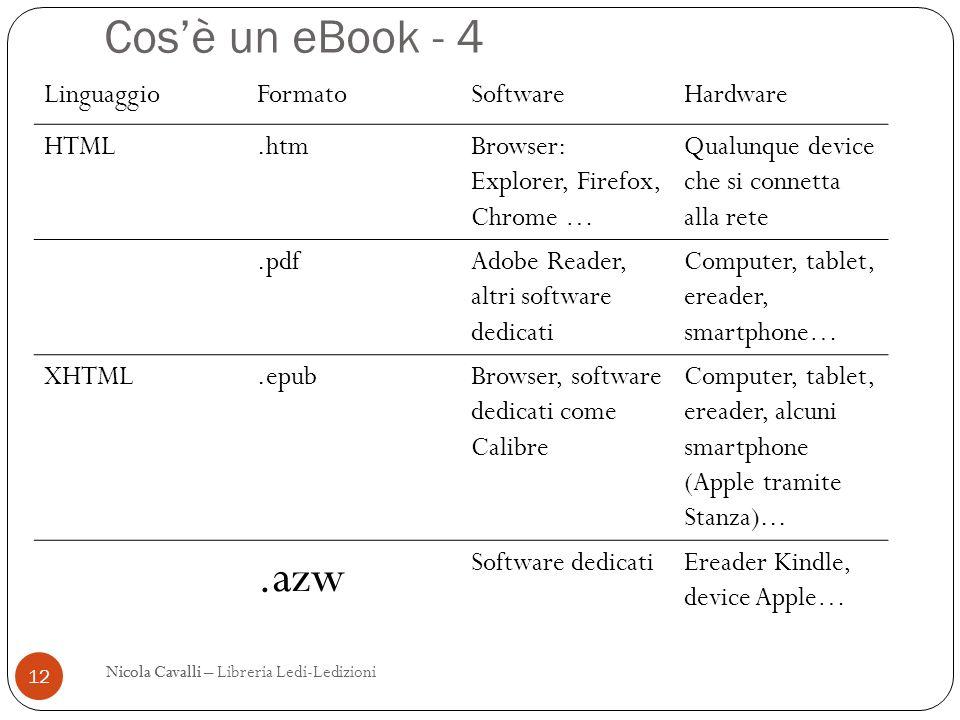 .azw Cos'è un eBook - 4 Linguaggio Formato Software Hardware HTML .htm