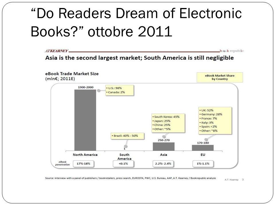 Do Readers Dream of Electronic Books ottobre 2011