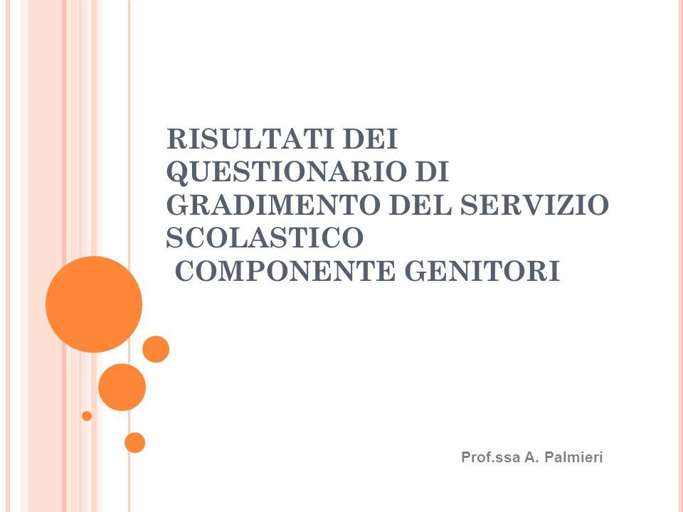 RISULTATI DEI QUESTIONARIO DI GRADIMENTO DEL SERVIZIO SCOLASTICO COMPONENTE GENITORI