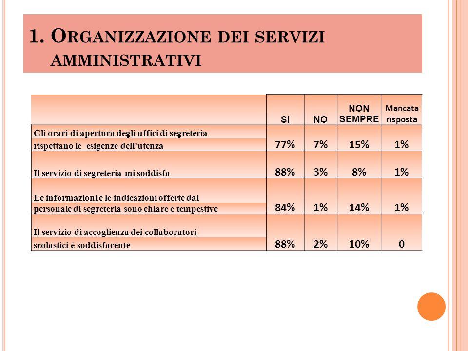 1. Organizzazione dei servizi amministrativi