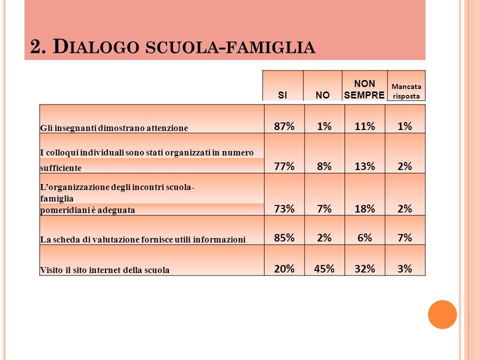 2. Dialogo scuola-famiglia