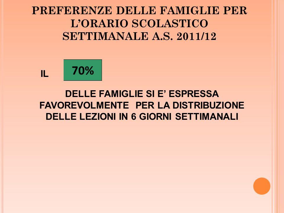 PREFERENZE DELLE FAMIGLIE PER L'ORARIO SCOLASTICO SETTIMANALE A. S