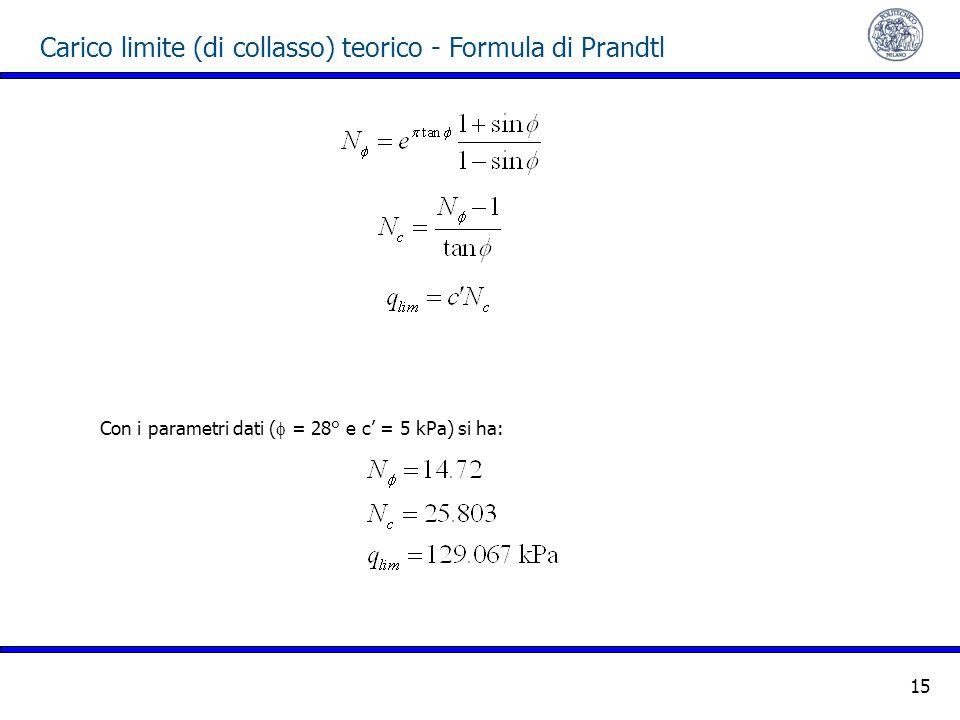 Carico limite (di collasso) teorico - Formula di Prandtl