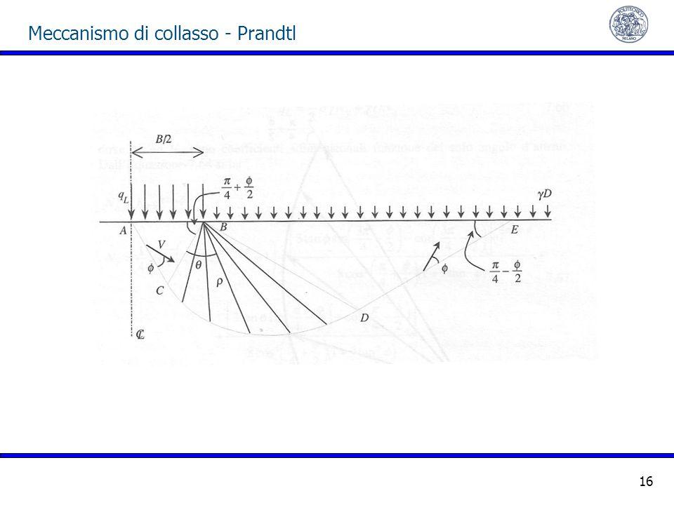 Meccanismo di collasso - Prandtl