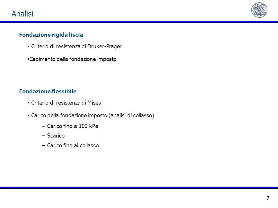 Analisi Fondazione rigida liscia