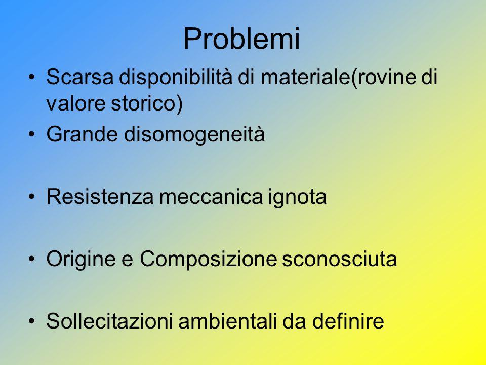 Problemi Scarsa disponibilità di materiale(rovine di valore storico)