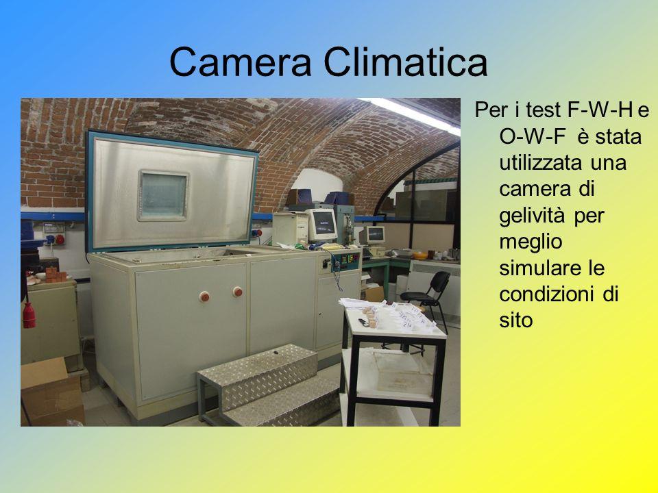 Camera Climatica Per i test F-W-H e O-W-F è stata utilizzata una camera di gelività per meglio simulare le condizioni di sito.