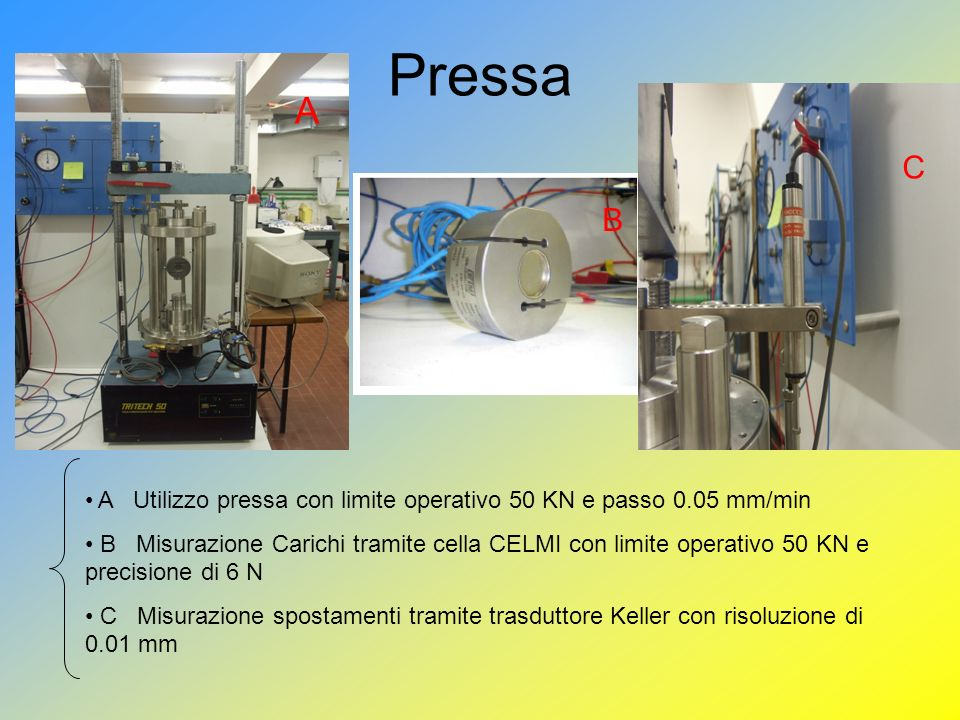 Pressa A. C. B. A Utilizzo pressa con limite operativo 50 KN e passo 0.05 mm/min.