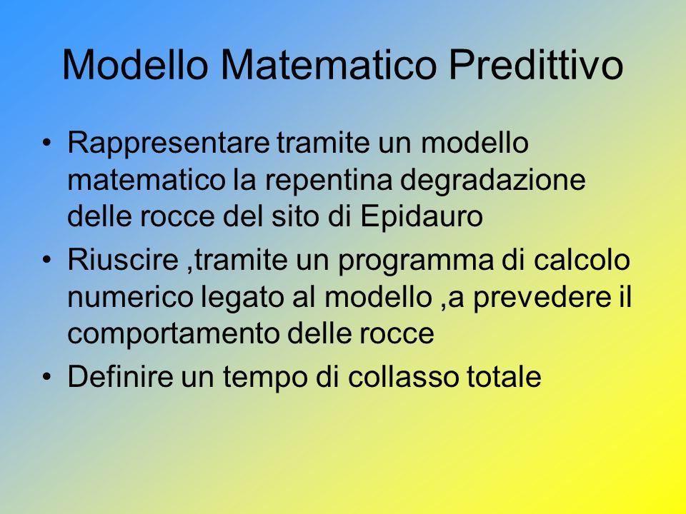 Modello Matematico Predittivo