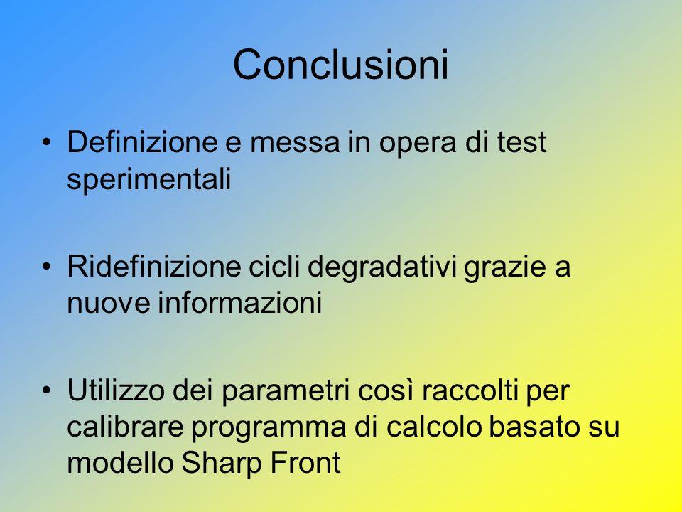 Conclusioni Definizione e messa in opera di test sperimentali